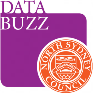 North Sydney Council - Data Buzz